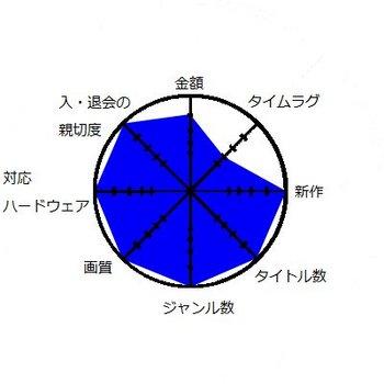 ツタヤディスカス.jpg